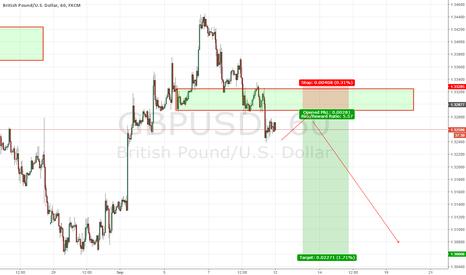 GBPUSD: Structural short