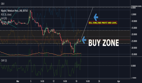XRPMXN: $1 US RIPPLE IS COMIN after G20 STUFF GET RDY!