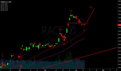 RACE: race - long swing