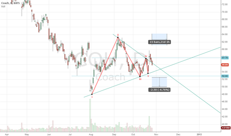 COH: COH (Bottom Triangle/Wedge)