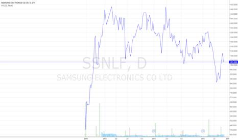 SSNLF: BlackBerry