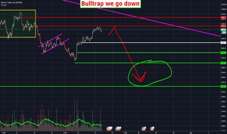 BTCUSD: Bitcoin - Bulltrap Now We Go Down