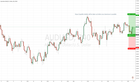 AUDUSD: Long AUD up to 0.724