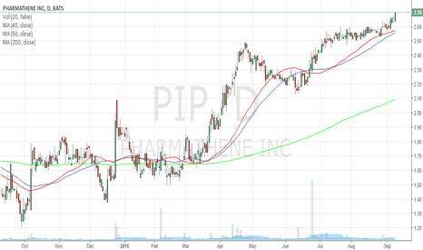 PIP: Long entry in $PIP