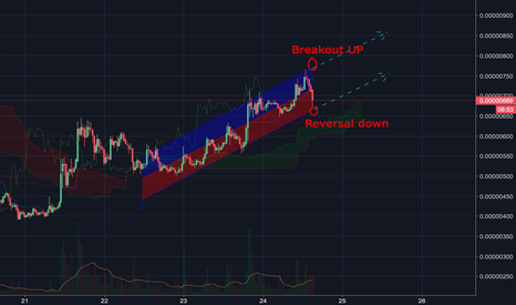 XLMBTC: XLM Channel - Breaking up or Reversing down?