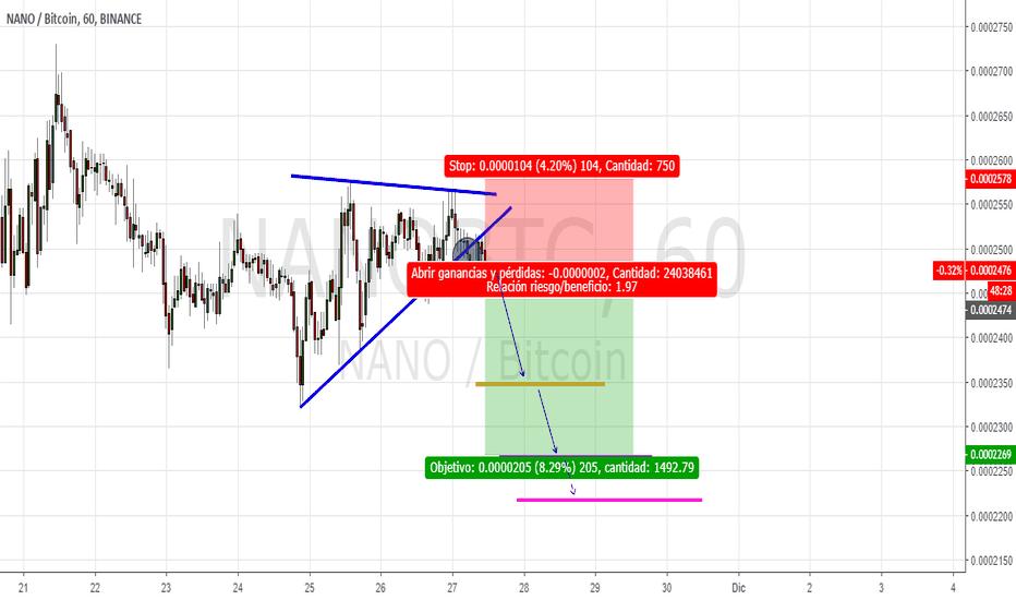 NANOBTC: Patrón Triángulo
