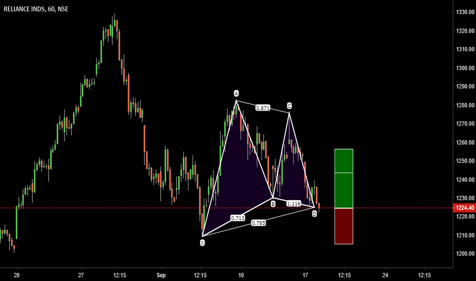 RELIANCE: GARTLEY