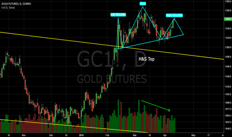 GC1!: H&S Top Gold