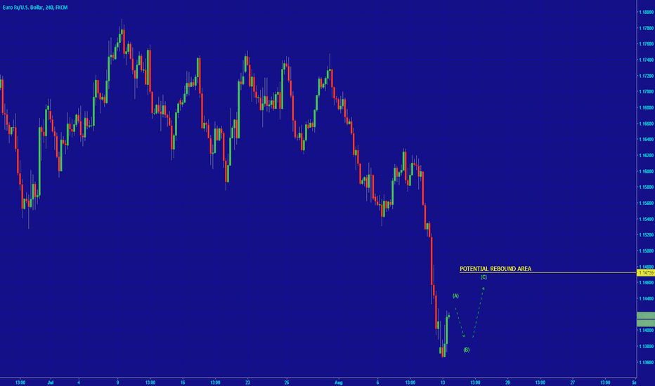 EURUSD: [EURUSD] CORRECTIVE STRUCTURE IN PLAY?