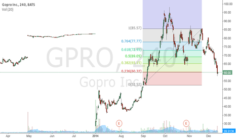 GPRO: gpro