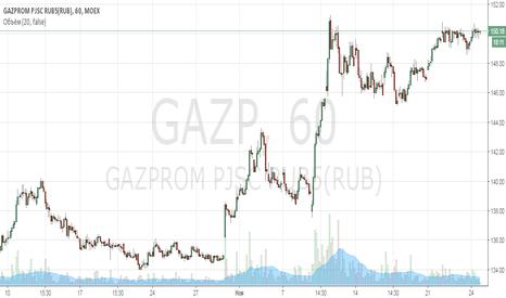 GAZP: GAZP просядет