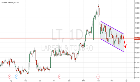 LT: L&T, Down trend Channel