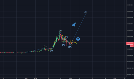 TRXBTC: TRX?? What is the deal?