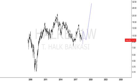 HALKB: HALKB - W