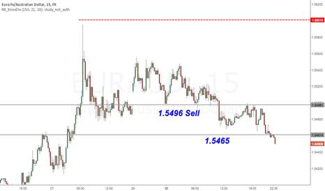 EURAUD: EUR/AUD Sell Trade