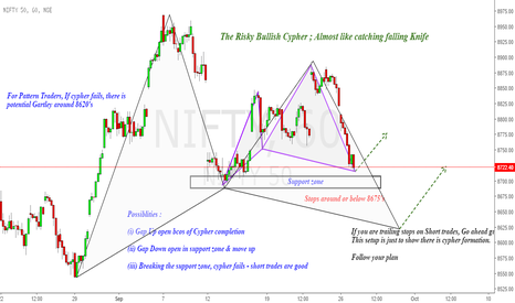 NIFTY: Nifty : Catching the Falling Knife !