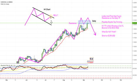 EURUSD: Possible Daily Double Top + H1 TL Bounce Entry Trade Set Up