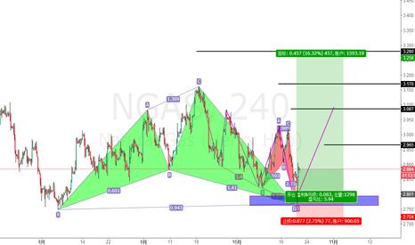 NGAS: 天然气