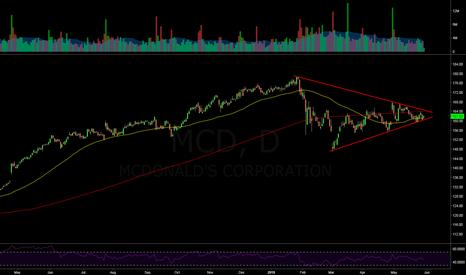 MCD: Explosive Move Coming in $MCD