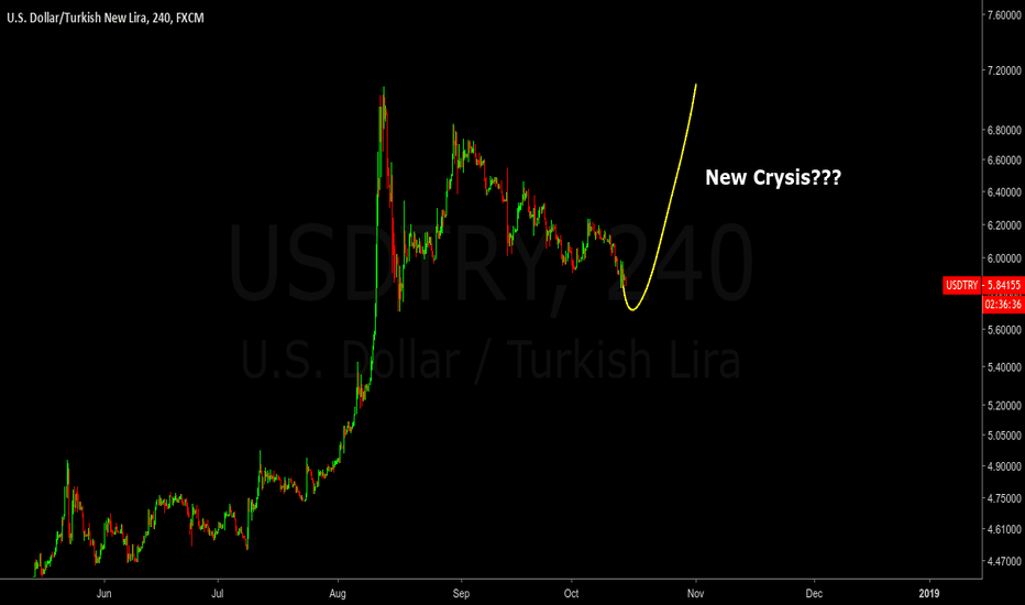 USDTRY: USDTRY - New Crysis Loading??? 3..2..1...