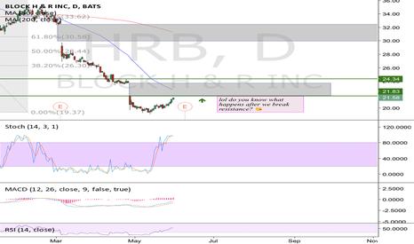 HRB: HRB gap fill Long