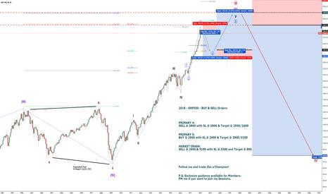 SPX: SNP500 - 2018 Buy / Sell Orders - Correction & Market Crash