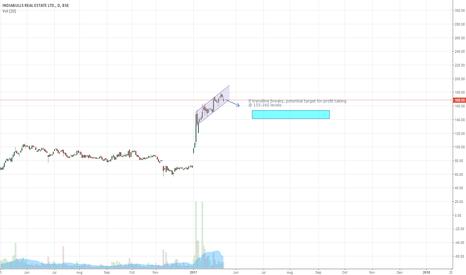 IBREALEST: If trendline breaks, potential target for profit taking @ 155-16