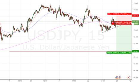 USDJPY: ドル円売り