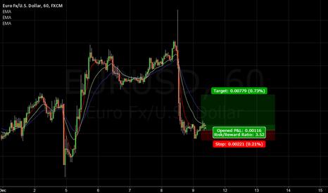 EURUSD: buy EU