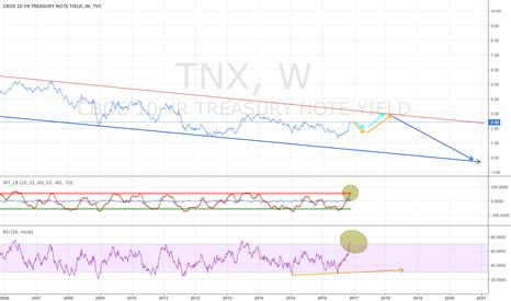 TNX: tnx tow way for a same goal
