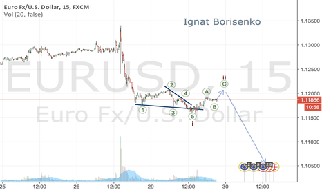 EURUSD: EURUSD - WaveTrading by Ignat
