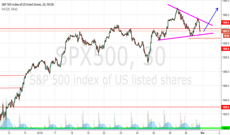 SPX500: little pennant bullish on s&p 500