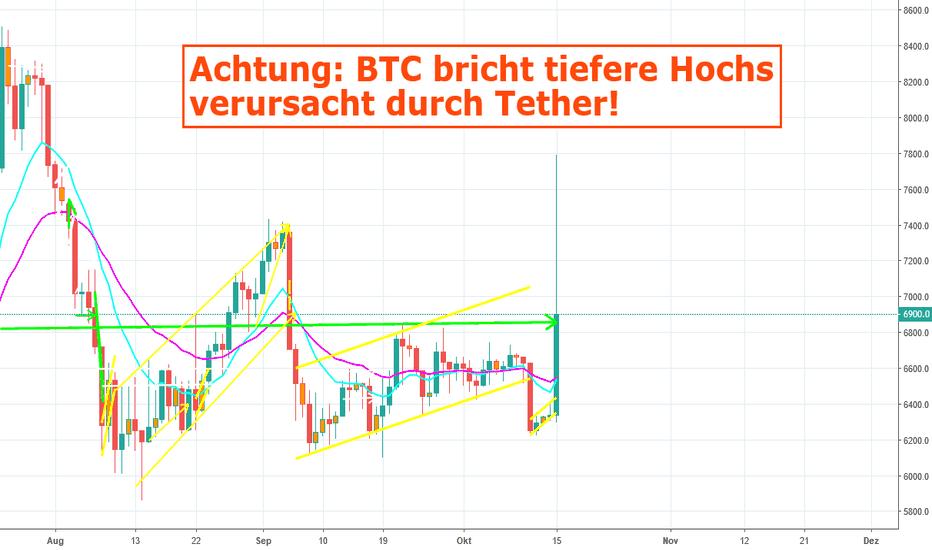 BTCUSD: Achtung: Bitcoin bricht tiefere Hochs verursacht durch Tether!