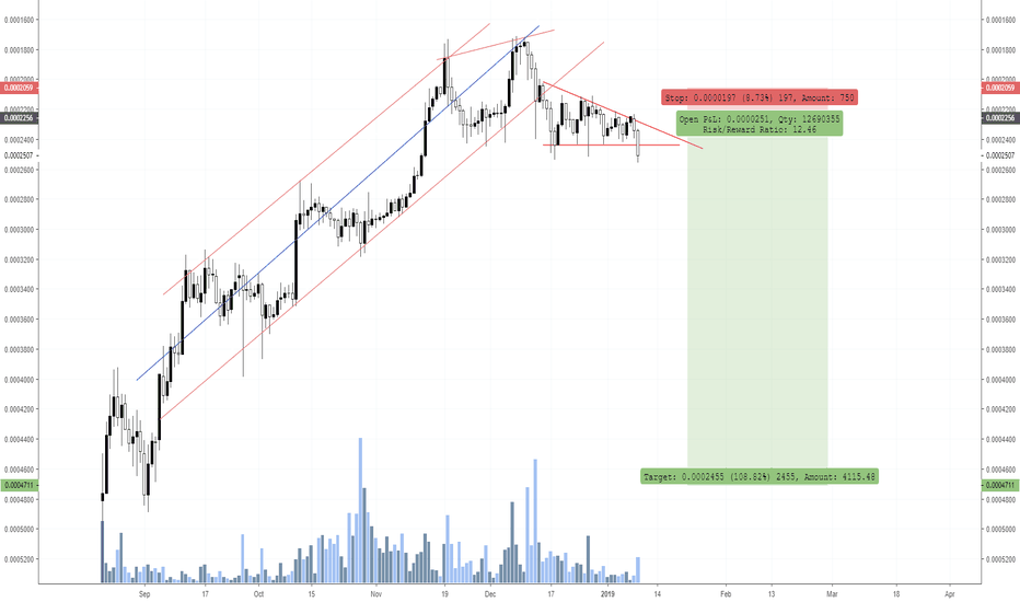 HCBTC: HyperCash - It's a long drop to the top.