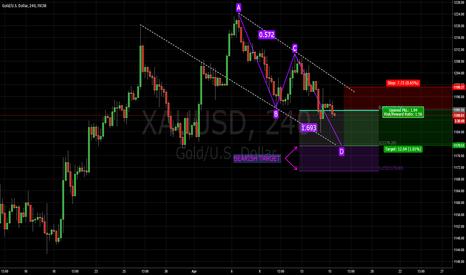 XAUUSD: GOLD: Update TRADE