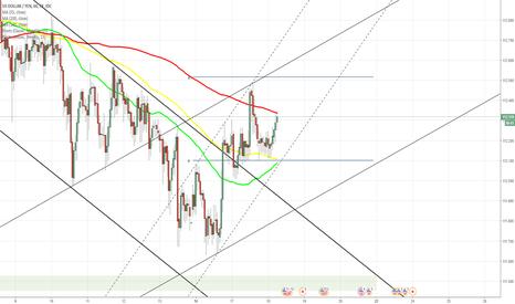 USDJPY: USD/JPY tries to reach 112.60