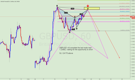 GBPUSD: Pay attention to GBPUSD shorting opportunities