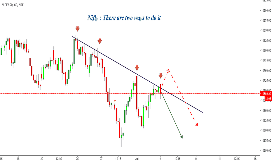 NIFTY: Nifty : There are two ways to do it