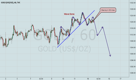 GOLD: Wave Done!