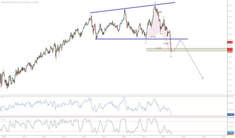 SKT: Ascending broadening wedge (SKT)