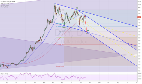 DXY: DXY - Final decline of the correction
