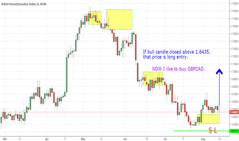 GBPCAD: GBPCAD (Long)