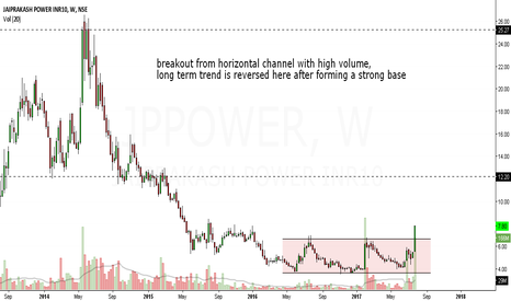 JPPOWER: jp power looks bullish in medium term to long term.