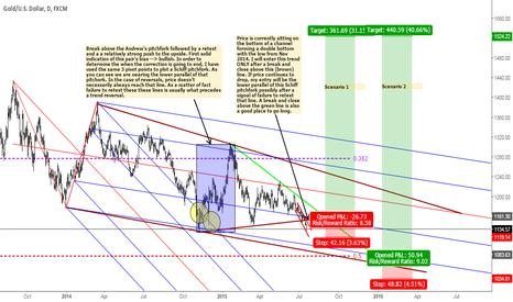 XAUUSD: Two scenario's to ride the next bullish gold impulse
