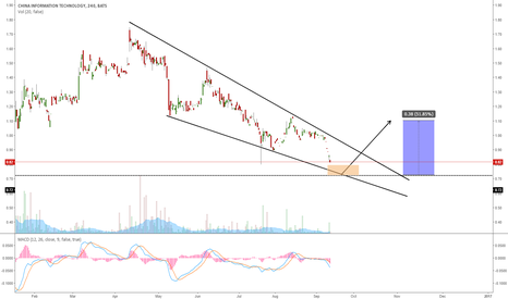 CNIT: CNIT: GOING FOR THE RESOLUTION OF THIS FALLING WEDGE