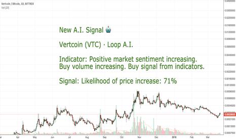 VTCBTC: CoinLoop AI Signal: Vertcoin (VTC) - BUY