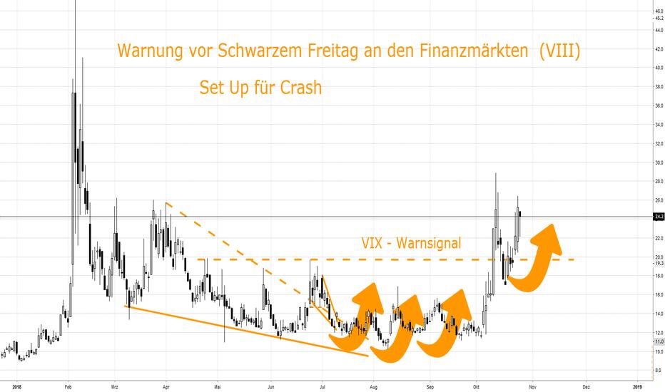 """VIX: Warnung vor """"Schwarzem Freitag"""" an den Finanzmärkten (III)"""