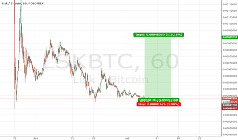 LSKBTC: nice risk reward trade in LSK