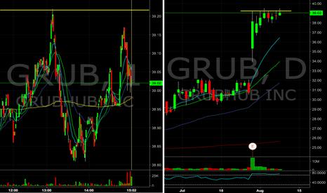 GRUB: $GRUB long, flag breakout