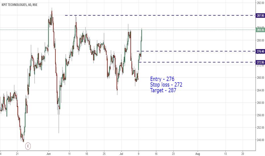 KPIT: Buy KPIT for short term profit